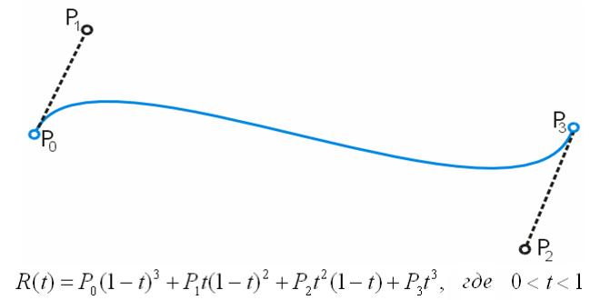Bezier_curve